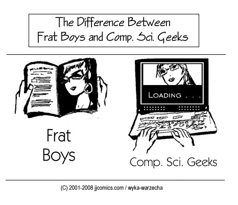 Frat boys looking at girls in magazines, computer science geeks doing it high tech
